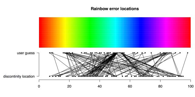 rainbow_cobweb